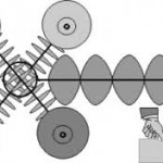 corrientes diadinamicas monofasicas